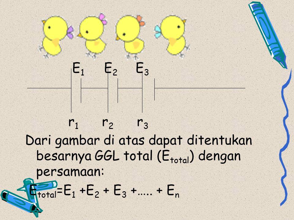 E 1 E 2 E 3 r 1 r 2 r 3 Dari gambar di atas dapat ditentukan besarnya GGL total (E total ) dengan persamaan: E total =E 1 +E 2 + E 3 +….. + E n