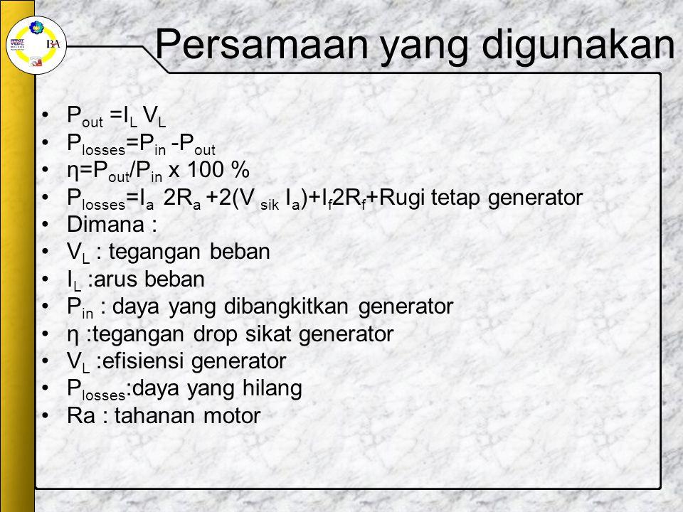 P out =I L V L P losses =P in -P out η=P out /P in x 100 % P losses =I a 2R a +2(V sik I a )+I f 2R f +Rugi tetap generator Dimana : V L : tegangan be