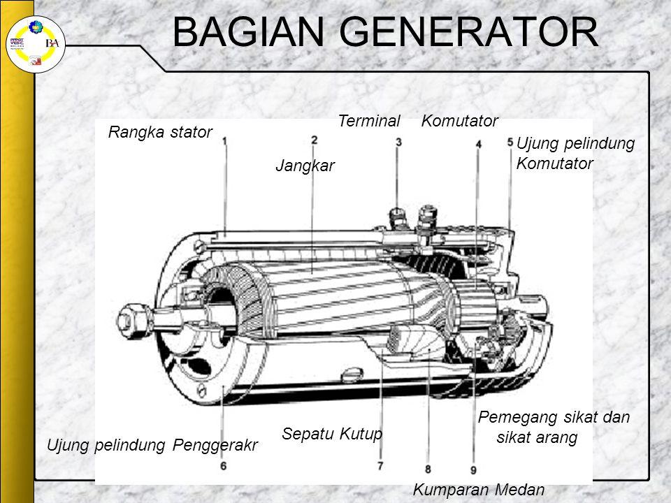 bagian bergerak yang disebut Rotor, dan bagian diam yang disebut Stator.