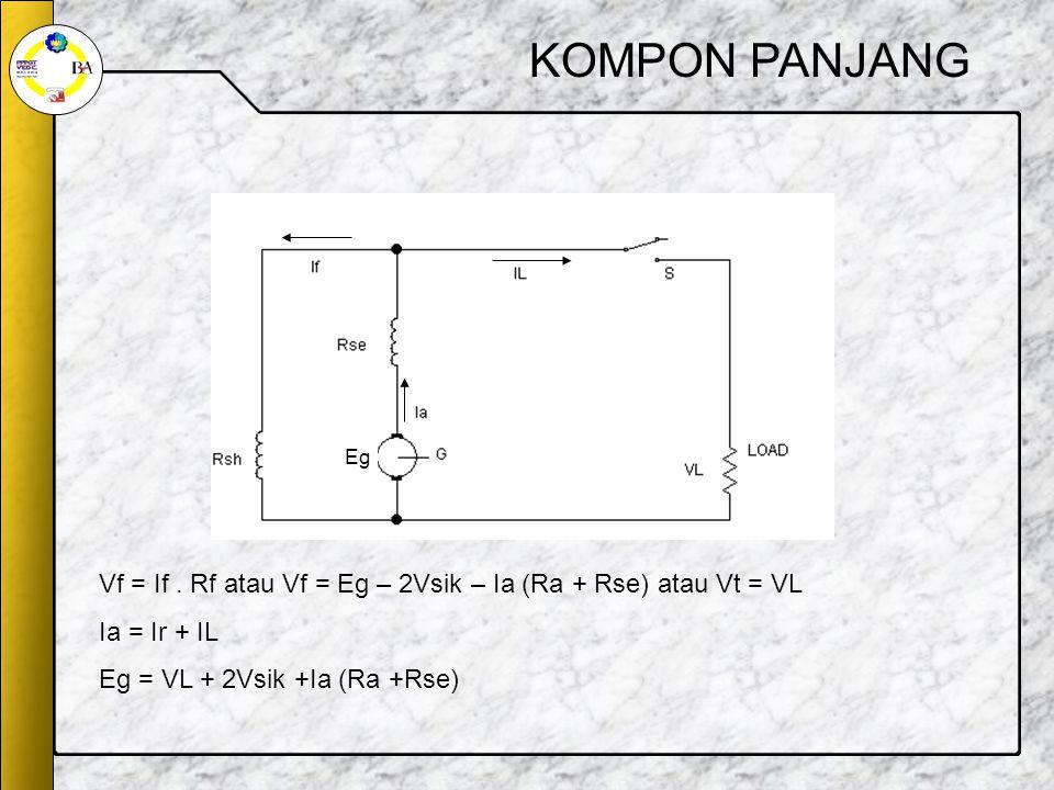 Eg Vf = If. Rf atau Vf = Eg – 2Vsik – Ia (Ra + Rse) atau Vt = VL Ia = Ir + IL Eg = VL + 2Vsik +Ia (Ra +Rse) KOMPON PANJANG