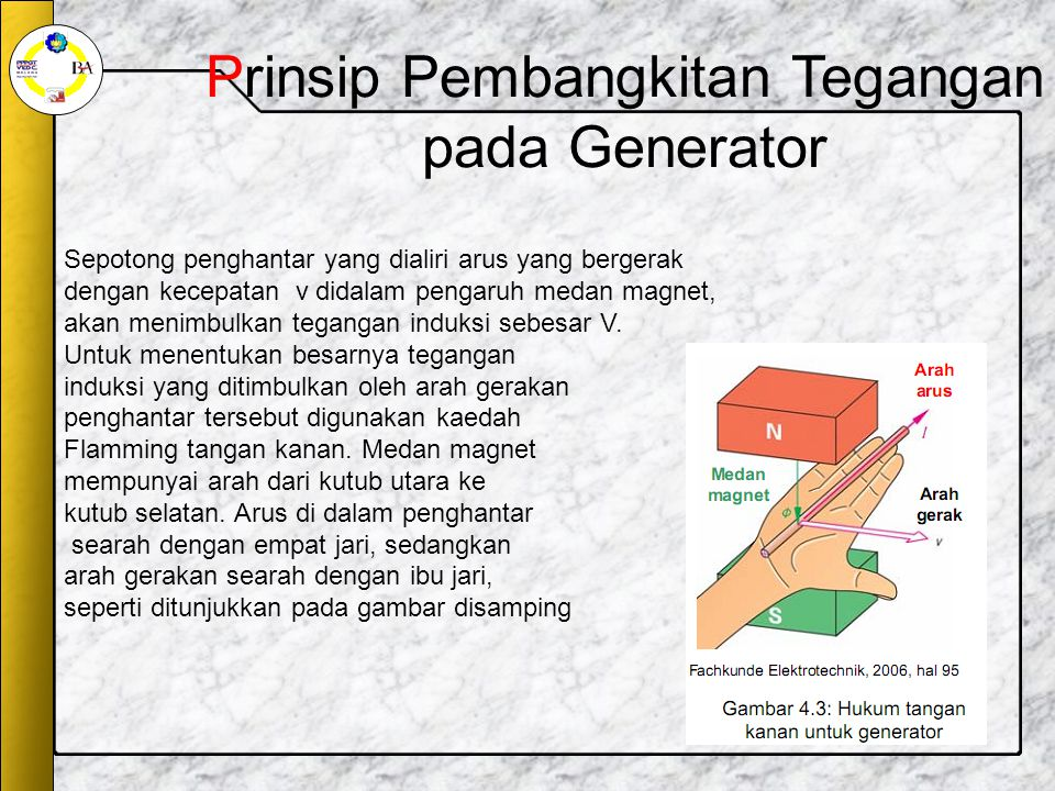 Prinsip Pembangkitan Tegangan pada Generator Sepotong penghantar yang dialiri arus yang bergerak dengan kecepatan v didalam pengaruh medan magnet, aka