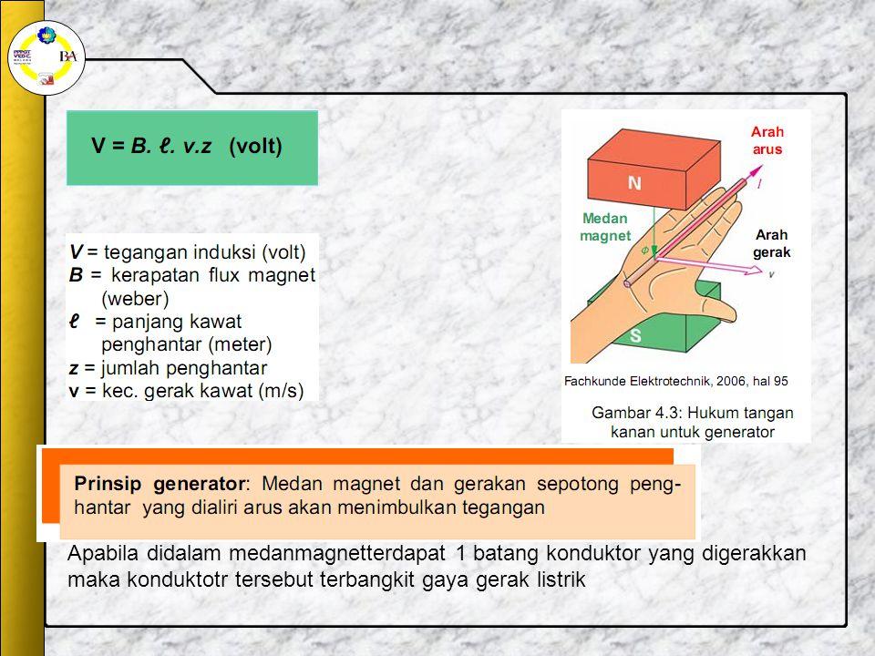 Kerapatan magnet sebuah generator diketahui = 0.85 T dipotong oleh 500 kawat penghantar, dan bergerak dengan kecepatan 5 m/s.