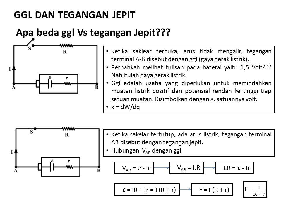 GGL DAN TEGANGAN JEPIT Apa beda ggl Vs tegangan Jepit??? Ketika saklear terbuka, arus tidak mengalir, tegangan terminal A-B disebut dengan ggl (gaya g