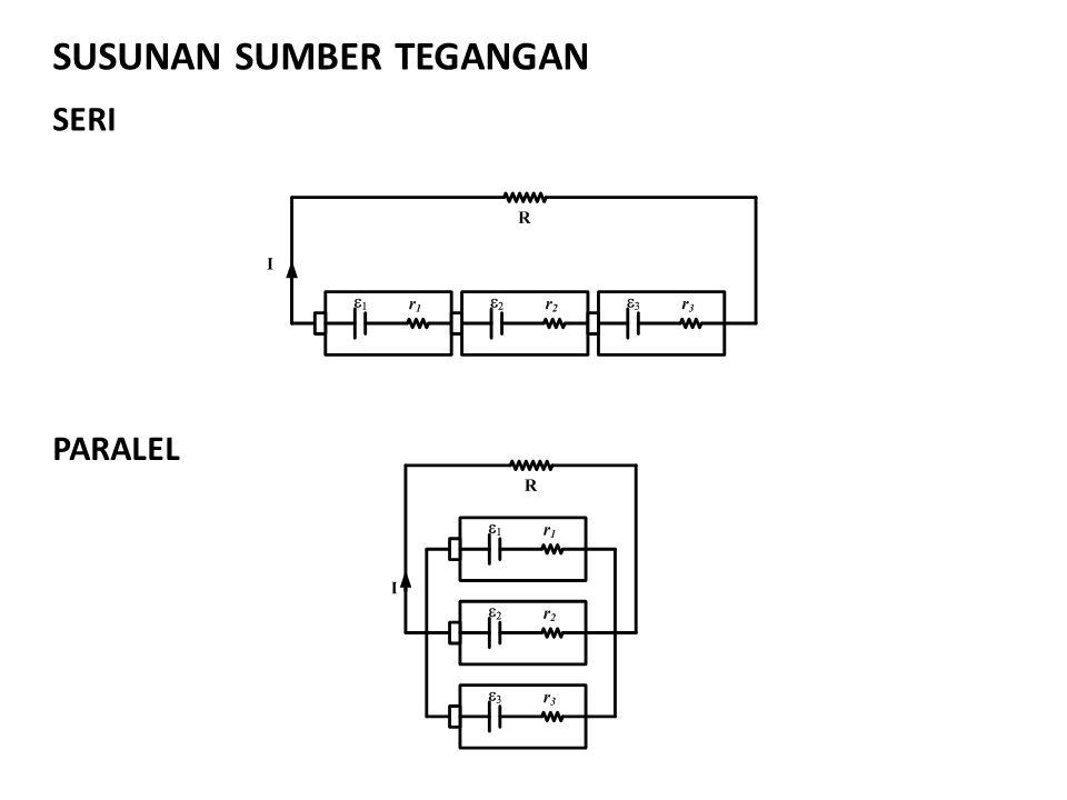 Resume perumusan 2 hal yang berbeda terkait dengan listrik dinamis AmperemeterVoltmeter Alat ukur dipasang seriAlat ukur dipasang paralel Hambatan shunt dipasang paralel untuk menaikkan batas ukur Hambatan shunt dipasang seri untuk menaikkan batas ukur Alat ukur