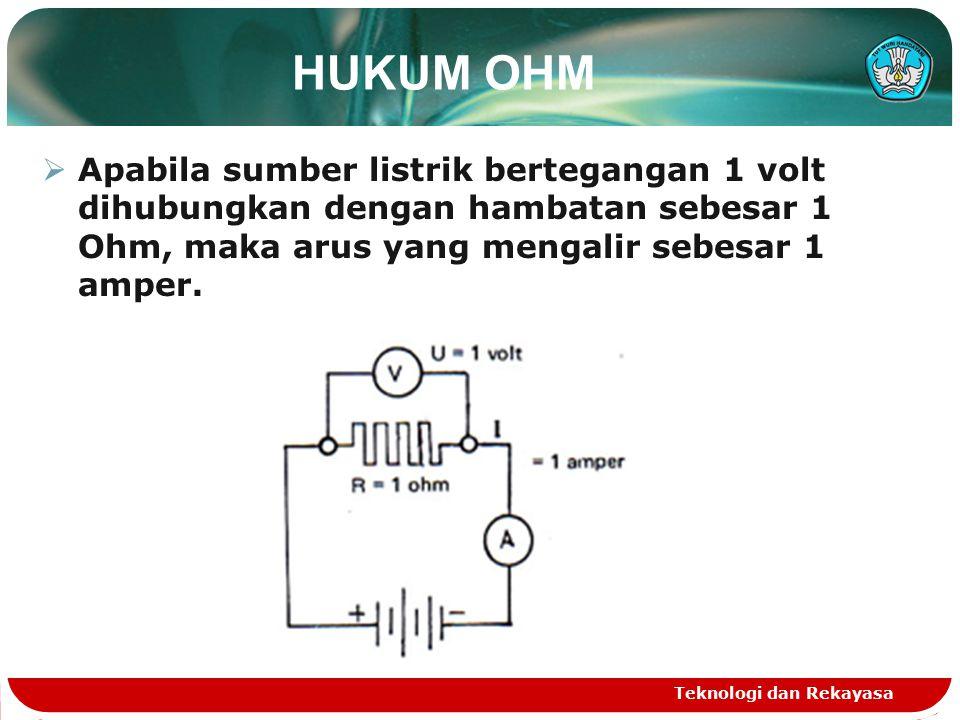 V = I x R Dimana: V = Tegangan dalam satuan Volt I = Arus dalam satuan Ampere R = Hambatan dalam satuan Ohm Teknologi dan Rekayasa