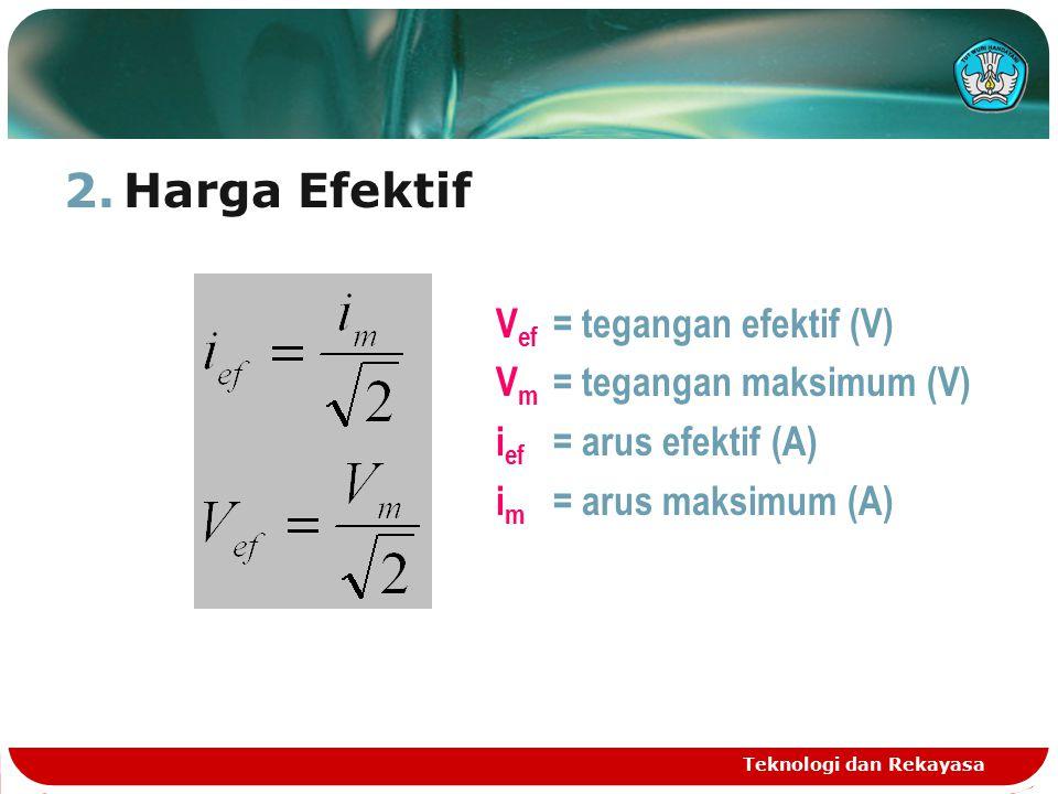 2.Harga Efektif V ef = tegangan efektif (V) V m = tegangan maksimum (V) i ef = arus efektif (A) i m = arus maksimum (A) Teknologi dan Rekayasa