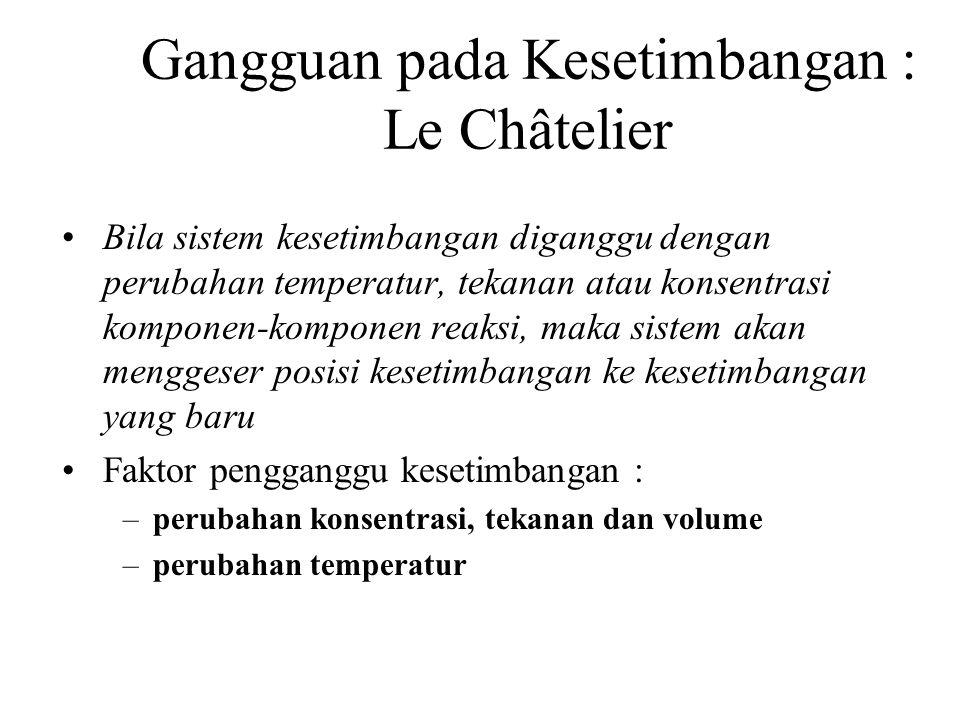Gangguan pada Kesetimbangan : Le Châtelier Bila sistem kesetimbangan diganggu dengan perubahan temperatur, tekanan atau konsentrasi komponen-komponen reaksi, maka sistem akan menggeser posisi kesetimbangan ke kesetimbangan yang baru Faktor pengganggu kesetimbangan : –perubahan konsentrasi, tekanan dan volume –perubahan temperatur