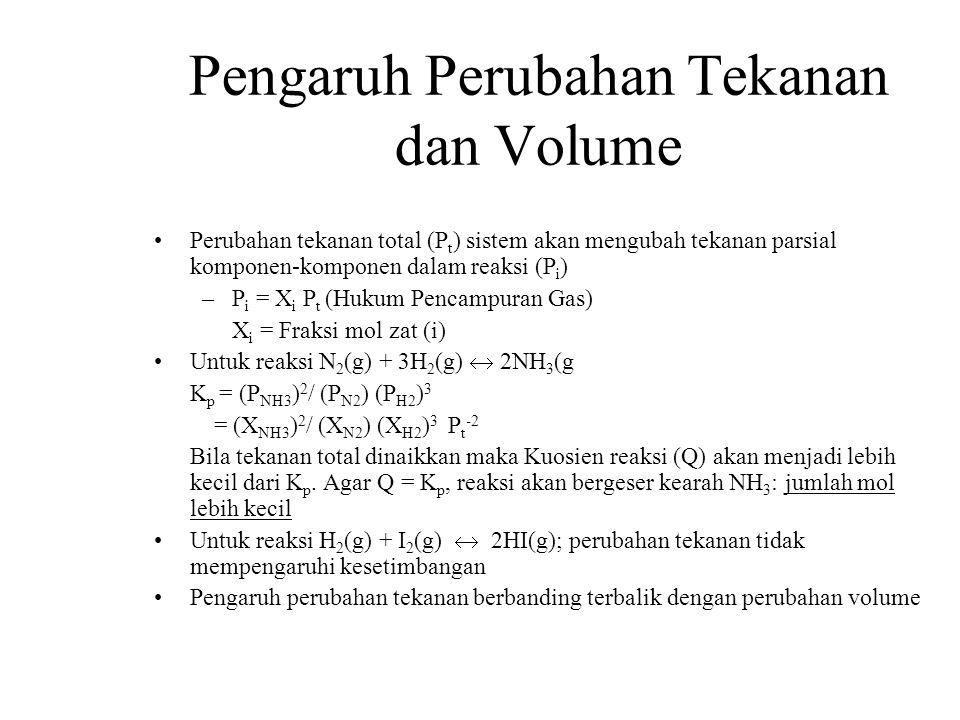 Pengaruh Perubahan Tekanan dan Volume Perubahan tekanan total (P t ) sistem akan mengubah tekanan parsial komponen-komponen dalam reaksi (P i ) –P i = X i P t (Hukum Pencampuran Gas) X i = Fraksi mol zat (i) Untuk reaksi N 2 (g) + 3H 2 (g)  2NH 3 (g K p = (P NH3 ) 2 / (P N2 ) (P H2 ) 3 = (X NH3 ) 2 / (X N2 ) (X H2 ) 3 P t -2 Bila tekanan total dinaikkan maka Kuosien reaksi (Q) akan menjadi lebih kecil dari K p.
