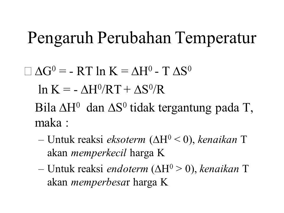 Pengaruh Perubahan Temperatur  G 0 = - RT ln K =  H 0 - T  S 0 ln K = -  H 0 /RT +  S 0 /R Bila  H 0 dan  S 0 tidak tergantung pada T, maka : –Untuk reaksi eksoterm (  H 0 < 0), kenaikan T akan memperkecil harga K –Untuk reaksi endoterm (  H 0 > 0), kenaikan T akan memperbesar harga K