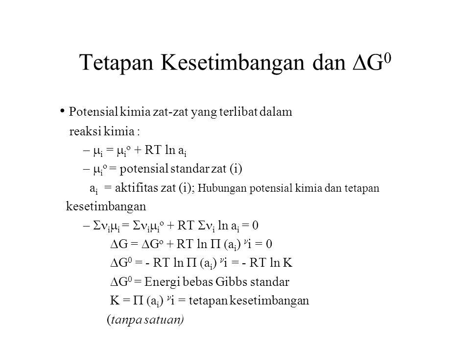 Ungkapan tetapan kesetimbangan reaksi dalam fasa gas K p (tetapan kesetimbangan yang didasarkan pada tekanan parsial masing-masing zat dalam keadaan setimbang) : – keadaan standar adalah gas pada tekanan 1 atm – a i = P i /P 0 ; P i = tekanan parsial gas I, P 0 = 1 atm – K p =  a i i = K p =  P i /P 0 ) i Contoh : N 2(g) + 3 H 2(g) = 2 NH 3(g) K p =  P NH3 /P 0 )   x  P N2 /P 0 ) -1 x  P H2 /P 0 ) –  K c (tetapan kesetimbangan berdasarkan konsentrasi molar) Dengan mengubah P i /P 0 = (n i /V) RT = C i /C 0 RT, diperoleh persamaan : K p =  C i RT) i = RT  i  C i ) i