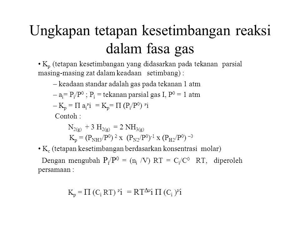Ungkapan tetapan kesetimbangan reaksi dalam fasa gas K p (tetapan kesetimbangan yang didasarkan pada tekanan parsial masing-masing zat dalam keadaan s