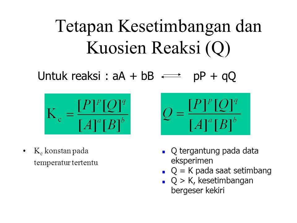 Tetapan Kesetimbangan dan Kuosien Reaksi (Q) K c konstan pada temperatur tertentu Q tergantung pada data eksperimen Q = K pada saat setimbang Q > K, kesetimbangan bergeser kekiri Untuk reaksi : aA + bB pP + qQ
