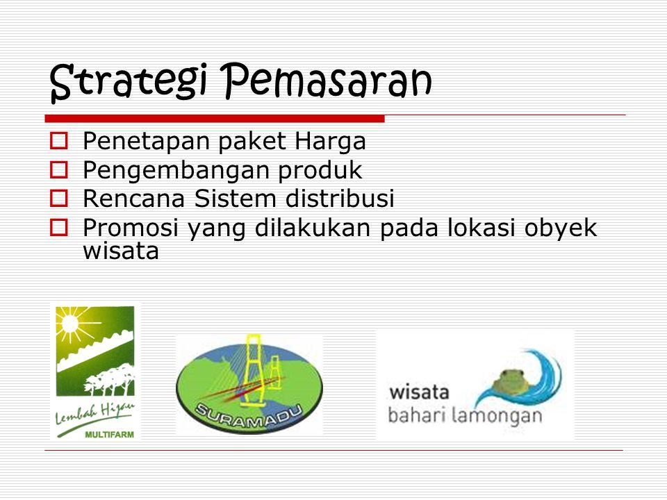 Strategi Pemasaran  Penetapan paket Harga  Pengembangan produk  Rencana Sistem distribusi  Promosi yang dilakukan pada lokasi obyek wisata