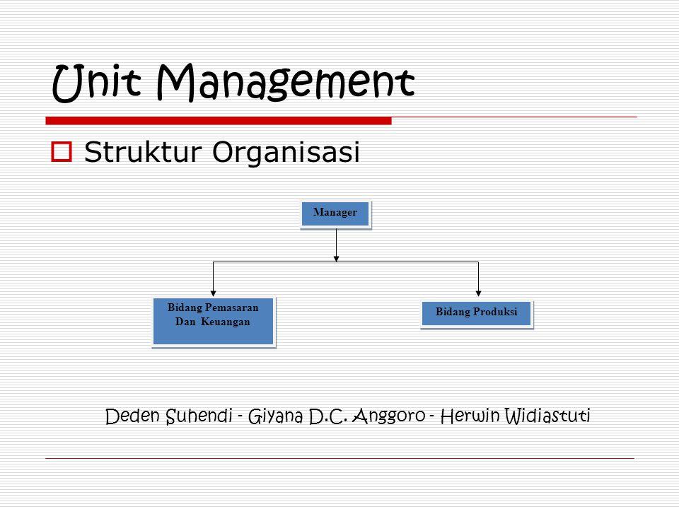 Unit Management  Struktur Organisasi Manager Bidang Produksi Bidang Pemasaran Dan Keuangan Bidang Pemasaran Dan Keuangan Deden Suhendi - Giyana D.C.