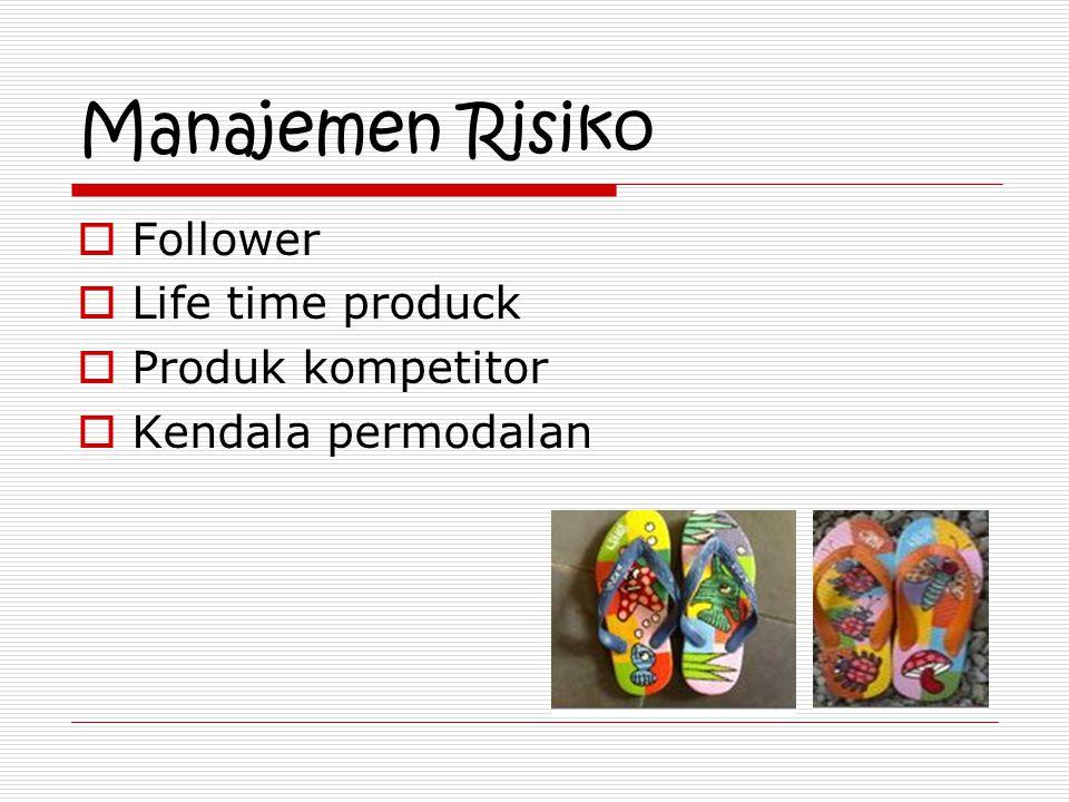 Manajemen Risiko  Follower  Life time produck  Produk kompetitor  Kendala permodalan