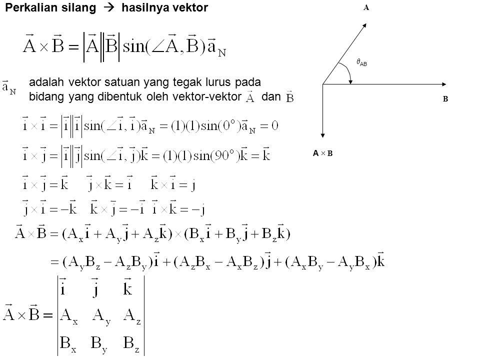 adalah vektor satuan yang tegak lurus pada bidang yang dibentuk oleh vektor-vektor dan A  AB A  BA  B B Perkalian silang  hasilnya vektor
