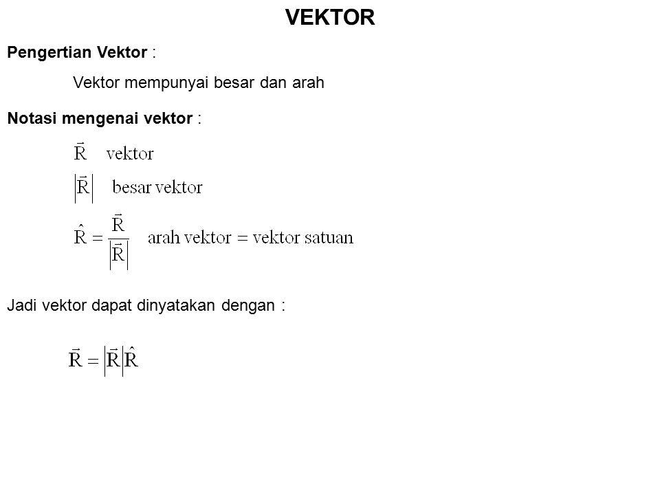 VEKTOR Pengertian Vektor : Vektor mempunyai besar dan arah Notasi mengenai vektor : Jadi vektor dapat dinyatakan dengan :