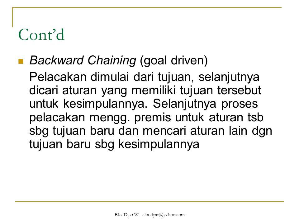 Eka Dyar W eka.dyar@yahoo.com Cont'd Backward Chaining (goal driven) Pelacakan dimulai dari tujuan, selanjutnya dicari aturan yang memiliki tujuan tersebut untuk kesimpulannya.