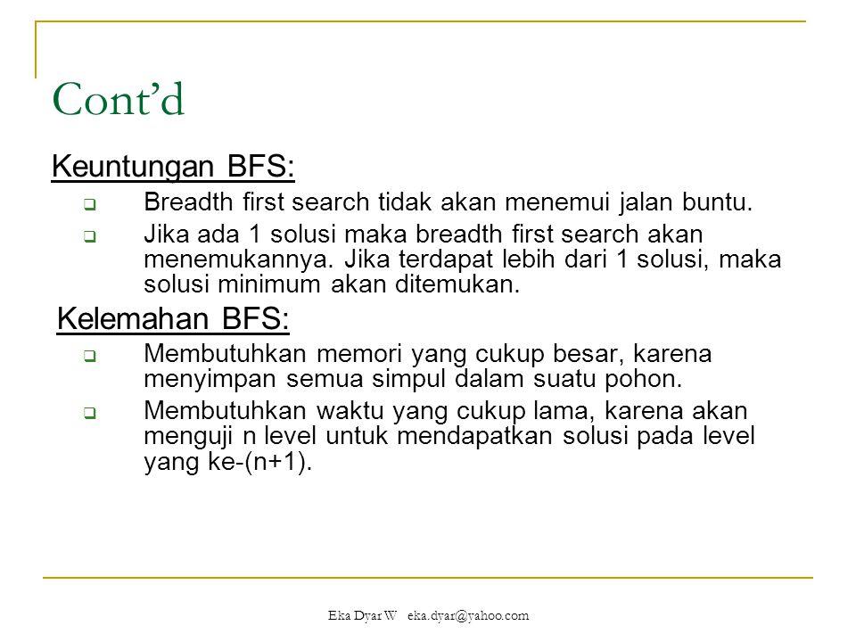 Eka Dyar W eka.dyar@yahoo.com Cont'd Keuntungan BFS:  Breadth first search tidak akan menemui jalan buntu.