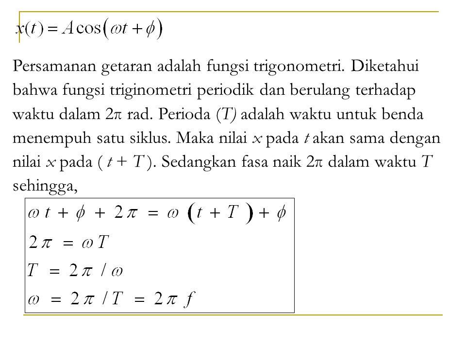 Persamanan getaran adalah fungsi trigonometri. Diketahui bahwa fungsi triginometri periodik dan berulang terhadap waktu dalam 2π rad. Perioda (T) adal