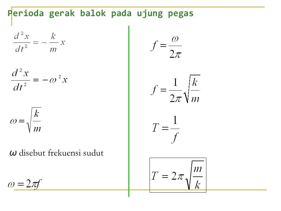 Perioda gerak balok pada ujung pegas ω disebut frekuensi sudut