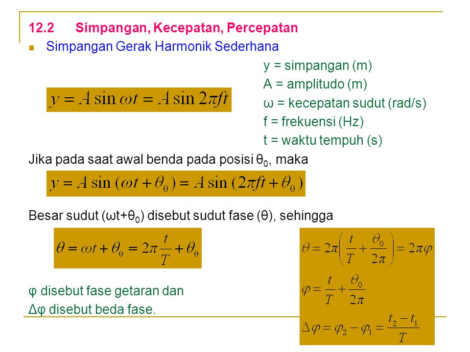 12.2Simpangan, Kecepatan, Percepatan Simpangan Gerak Harmonik Sederhana y = simpangan (m) A = amplitudo (m) ω = kecepatan sudut (rad/s) f = frekuensi