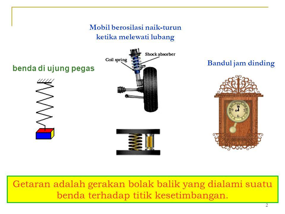 Suatu balok diikat pada ujung pegas, m: massa balok (kg) k: tetapan pegas (N/m) O : adalah titik kesetimbangan (posisi pegas tidak tertarik atau tertekan) Dimanapun balok berada dari posisi setimbang maka balok cenderung kembali ke posisi setimbang oleh gaya F.