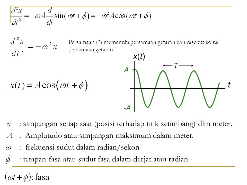 Soal 1: 1.Sebuah benda melakukan gerak harmonik sederhana sepanjang sumbu y.