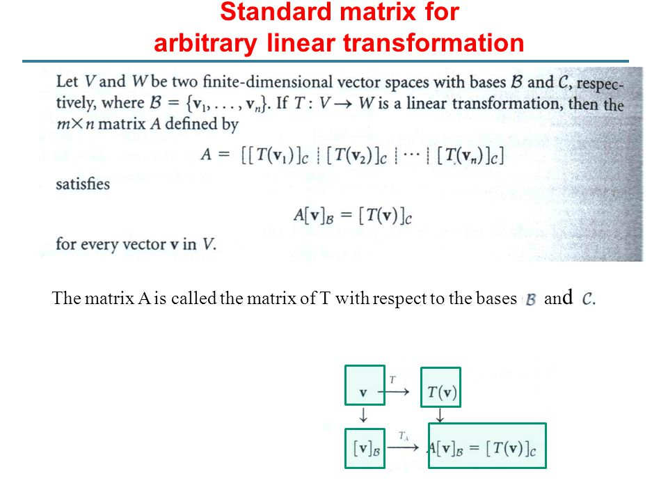 Standard matrix for arbitrary linear transformation The matrix A is called the matrix of T with respect to the bases an d