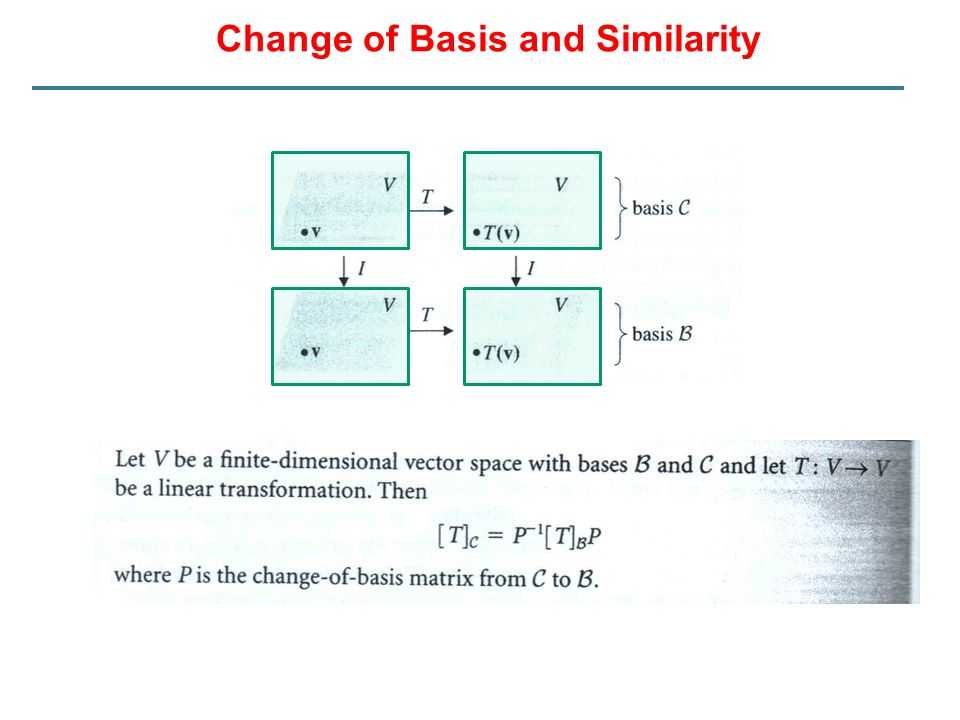 Change of Basis and Similarity