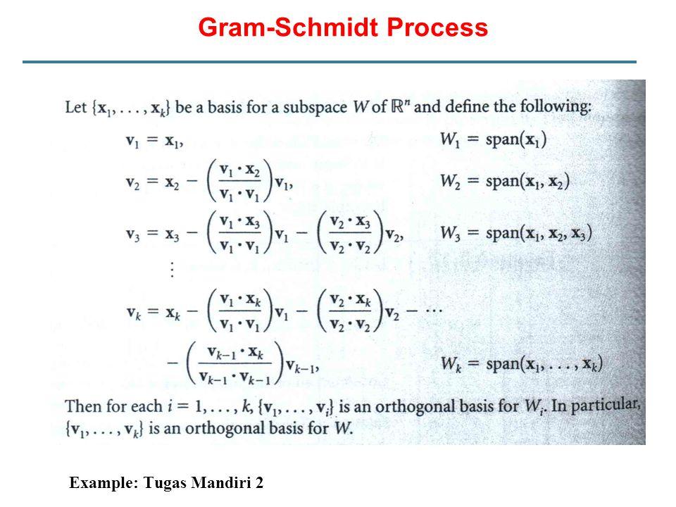 Gram-Schmidt Process Example: Tugas Mandiri 2