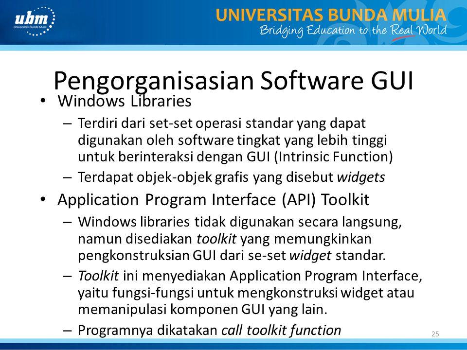 25 Pengorganisasian Software GUI Windows Libraries – Terdiri dari set-set operasi standar yang dapat digunakan oleh software tingkat yang lebih tinggi