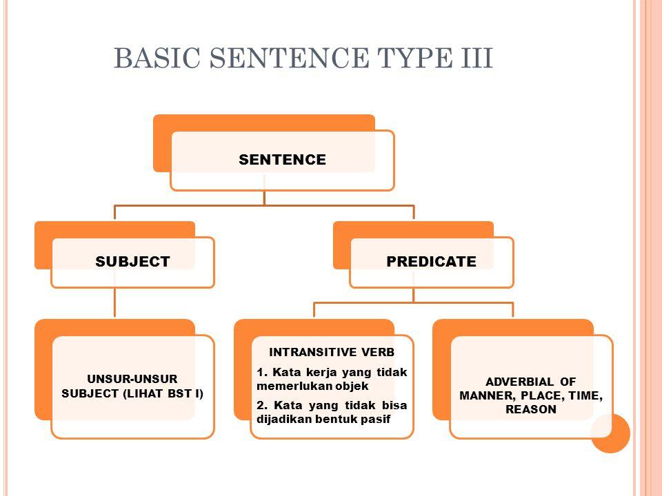 BASIC SENTENCE TYPE III SENTENCE SUBJECT UNSUR-UNSUR SUBJECT (LIHAT BST I) PREDICATE INTRANSITIVE VERB 1.