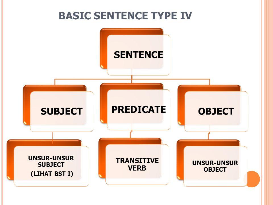 BASIC SENTENCE TYPE IV UNSUR-UNSUR SUBJECT (LIHAT BST I) SENTENCESUBJECTPREDICATE TRANSITIVE VERB OBJECT UNSUR-UNSUR OBJECT