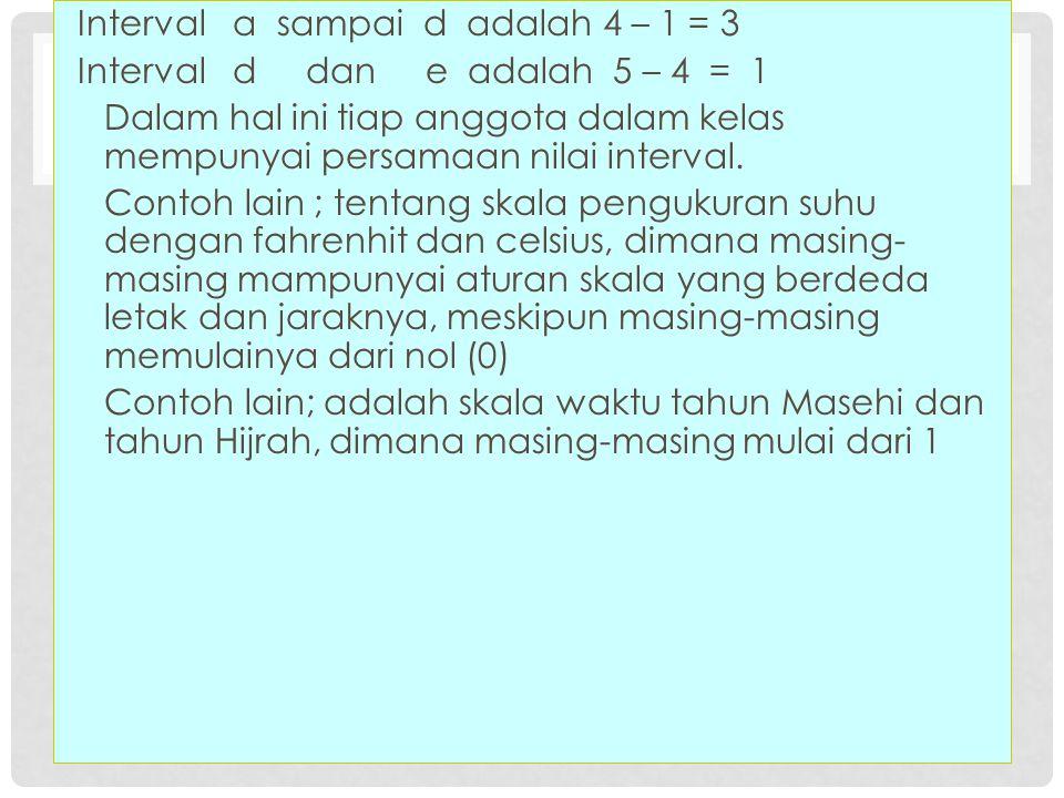 Interval a sampai d adalah 4 – 1 = 3 Interval d dan e adalah 5 – 4 = 1 Dalam hal ini tiap anggota dalam kelas mempunyai persamaan nilai interval. Cont
