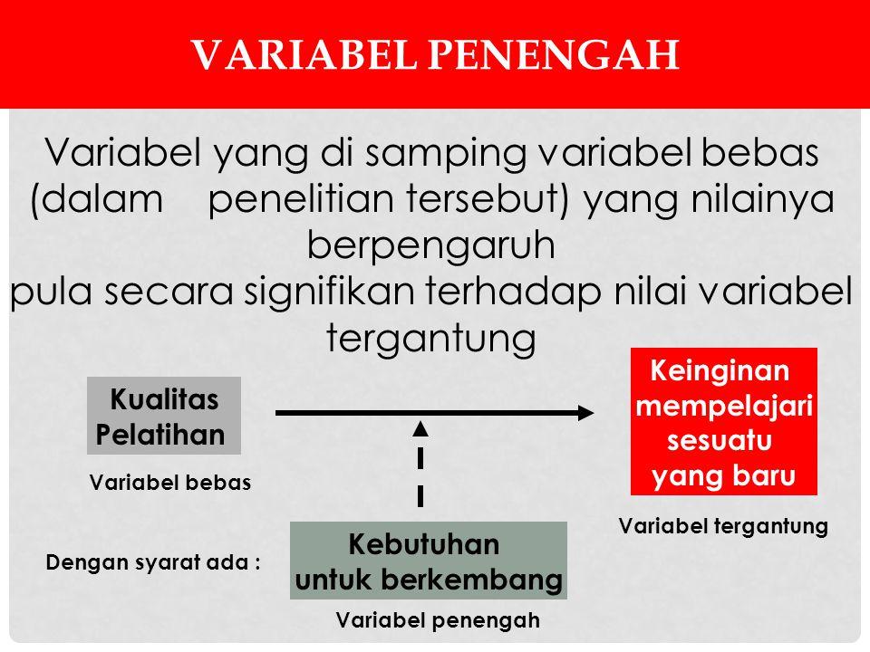 VARIABEL PENENGAH Variabel yang di samping variabel bebas (dalam penelitian tersebut) yang nilainya berpengaruh pula secara signifikan terhadap nilai