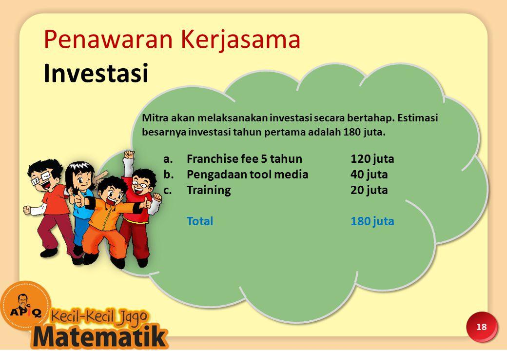 18 Mitra akan melaksanakan investasi secara bertahap. Estimasi besarnya investasi tahun pertama adalah 180 juta. Penawaran Kerjasama Investasi a.Franc