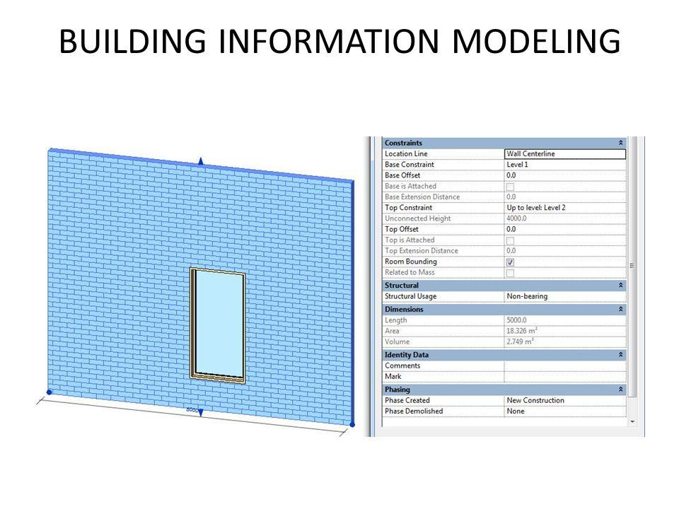 Dibandingkan dengan 2D CAD atau 3D CAD, BIM berfungsi seperti proses kerja arsitek atau engineer dalam mendesain bangunan dan memuat metode konstruksinya.