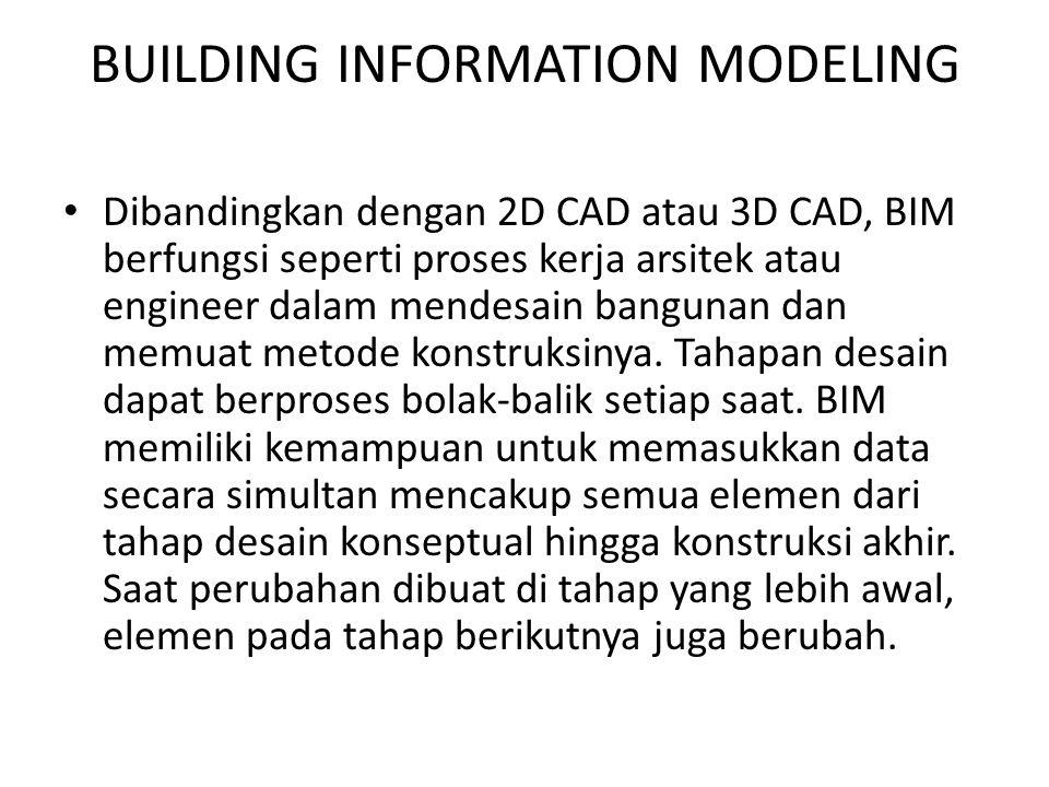 Dibandingkan dengan 2D CAD atau 3D CAD, BIM berfungsi seperti proses kerja arsitek atau engineer dalam mendesain bangunan dan memuat metode konstruksi