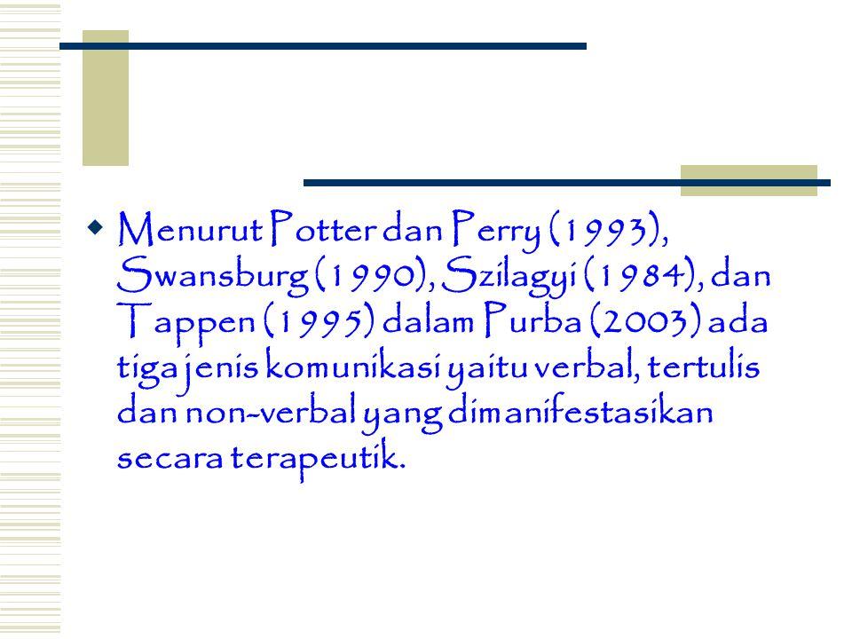  Menurut Potter dan Perry (1993), Swansburg (1990), Szilagyi (1984), dan Tappen (1995) dalam Purba (2003) ada tiga jenis komunikasi yaitu verbal, tertulis dan non-verbal yang dimanifestasikan secara terapeutik.