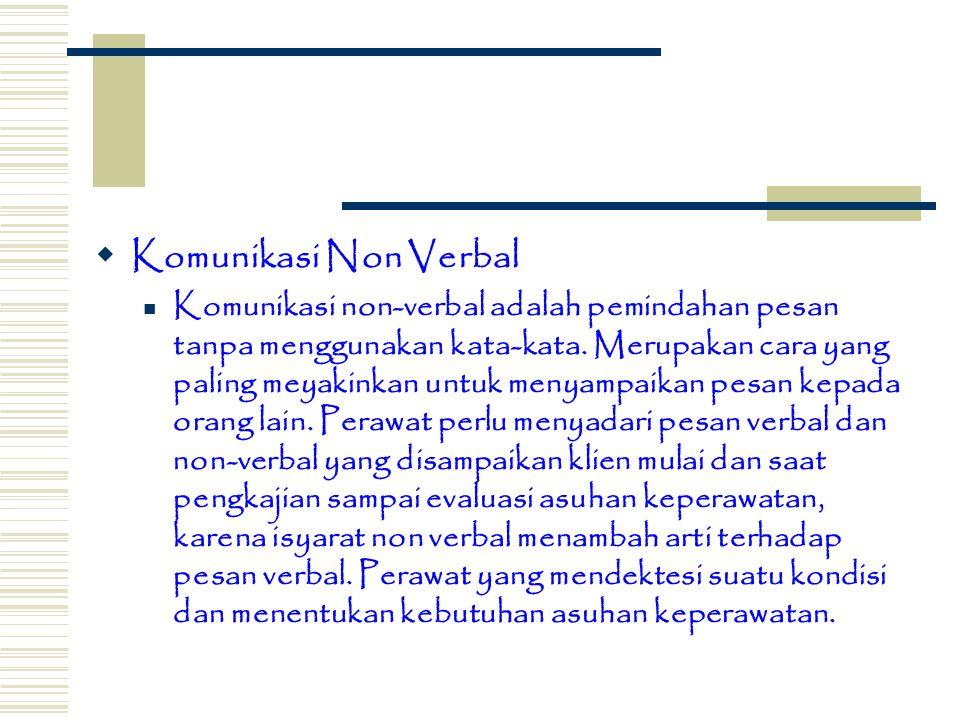  Komunikasi Non Verbal Komunikasi non-verbal adalah pemindahan pesan tanpa menggunakan kata-kata. Merupakan cara yang paling meyakinkan untuk menyamp