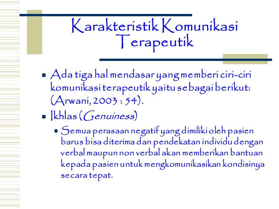 Karakteristik Komunikasi Terapeutik Ada tiga hal mendasar yang memberi ciri-ciri komunikasi terapeutik yaitu sebagai berikut: (Arwani, 2003 : 54). Ikh