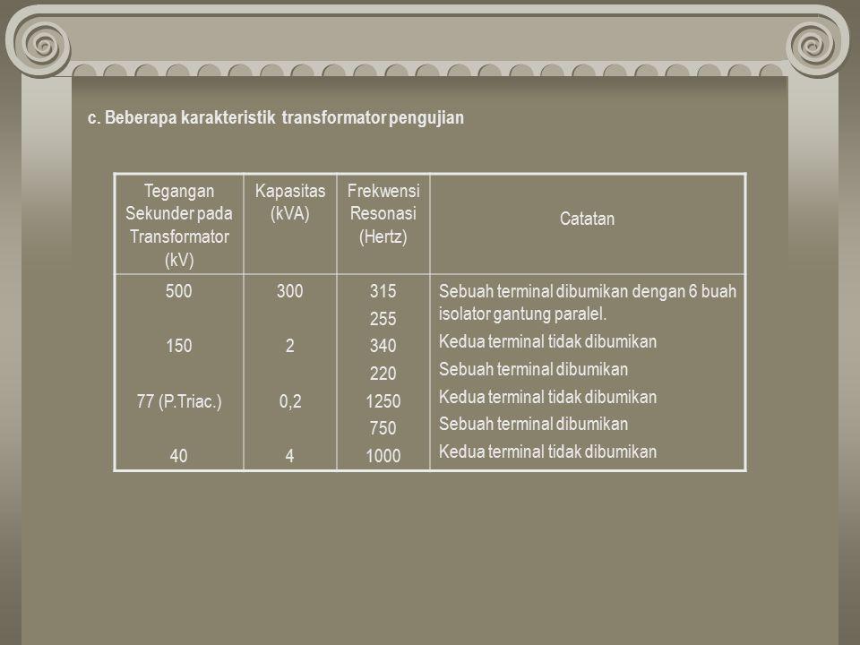 c. Beberapa karakteristik transformator pengujian Tegangan Sekunder pada Transformator (kV) Kapasitas (kVA) Frekwensi Resonasi (Hertz) Catatan 500 150