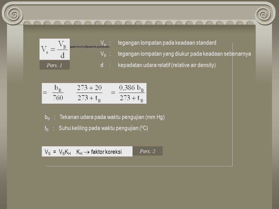 V s : tegangan lompatan pada keadaan standard V B : tegangan lompatan yang diukur pada keadaan sebenarnya d : kepadatan udara relatif (relative air de