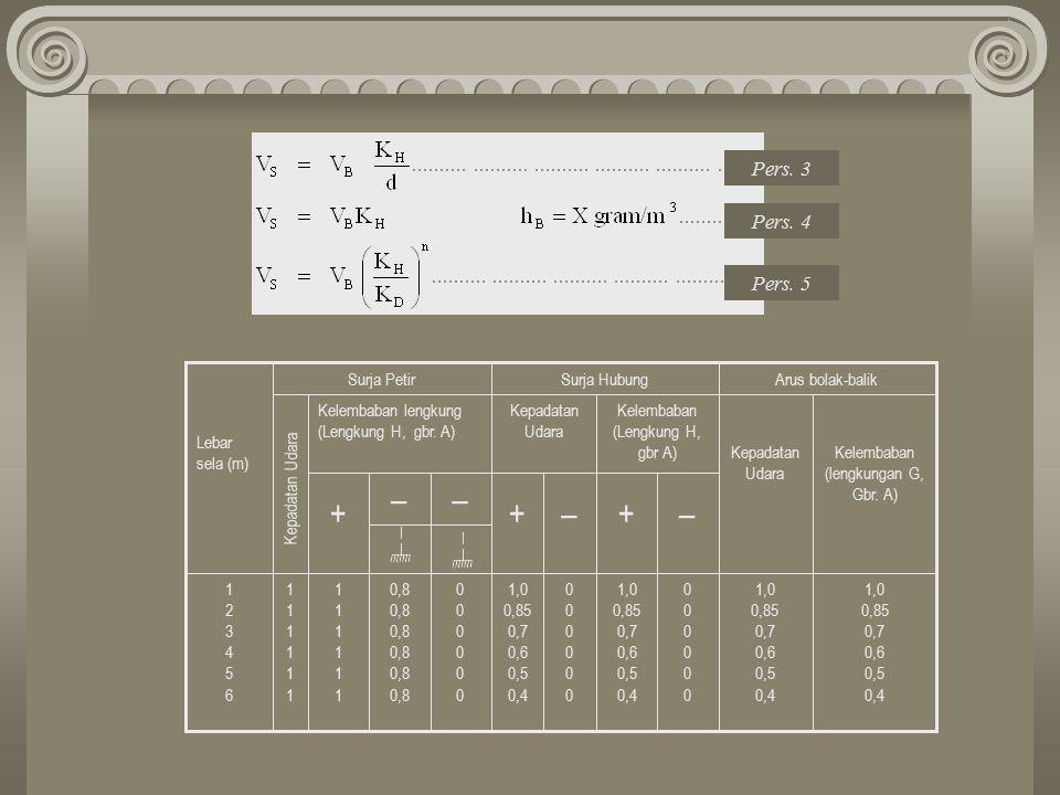 1,0 0,85 0,7 0,6 0,5 0,4 1,0 0,85 0,7 0,6 0,5 0,4 000000000000 1,0 0,85 0,7 0,6 0,5 0,4 000000000000 1,0 0,85 0,7 0,6 0,5 0,4 000000000000 0,8 1111111