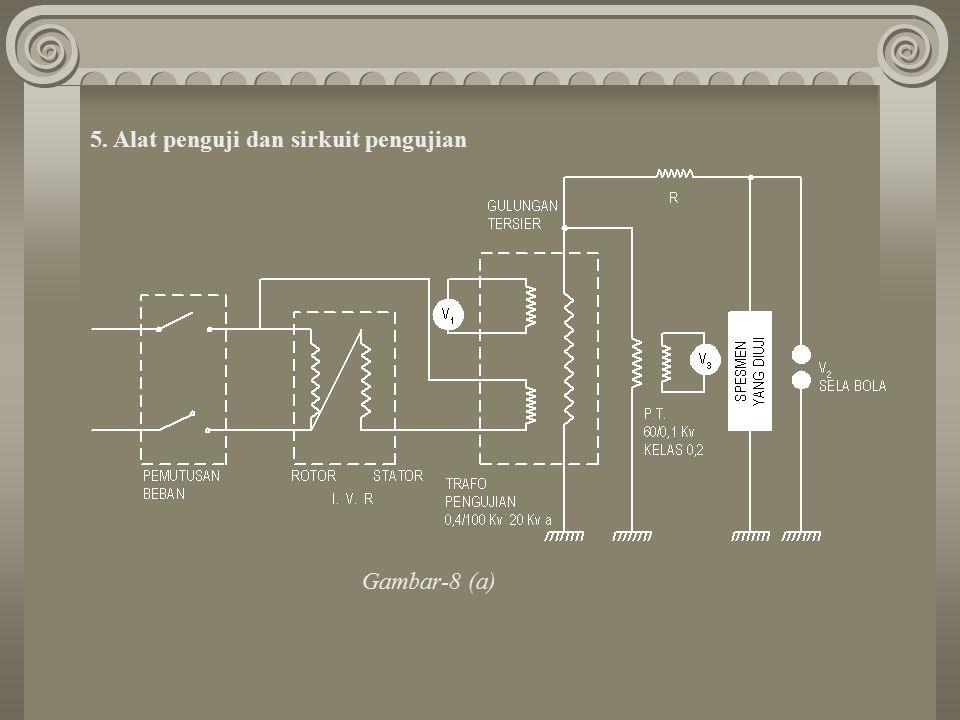 5. Alat penguji dan sirkuit pengujian Gambar-8 (a)