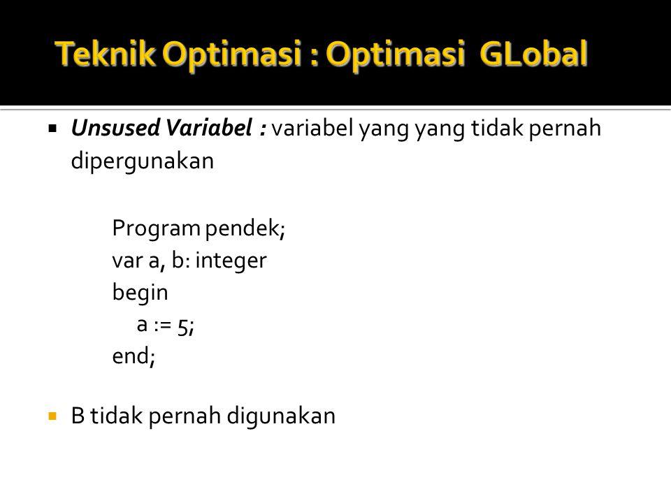  Unsused Variabel : variabel yang yang tidak pernah dipergunakan Program pendek; var a, b: integer begin a := 5; end;  B tidak pernah digunakan
