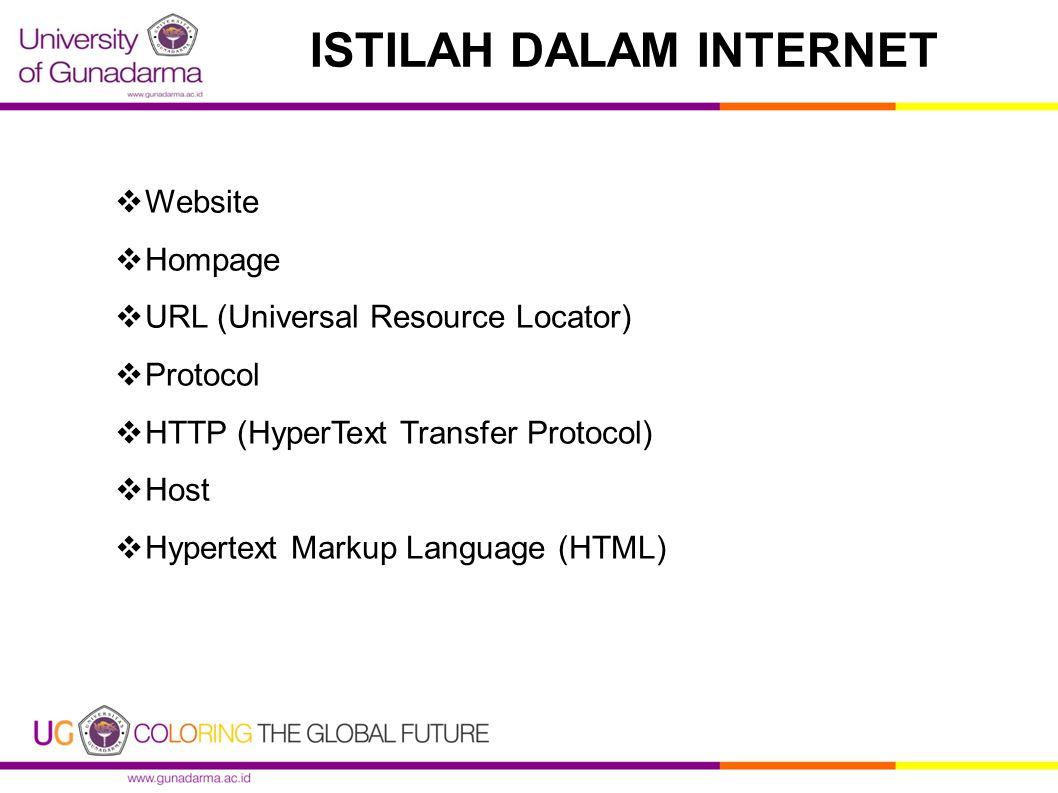 ISTILAH DALAM INTERNET  Website  Hompage  URL (Universal Resource Locator)  Protocol  HTTP (HyperText Transfer Protocol)  Host  Hypertext Markup Language (HTML)