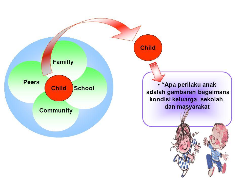 """Peers Community School Familly Child """"Apa perilaku anak adalah gambaran bagaimana kondisi keluarga, sekolah, dan masyarakat"""