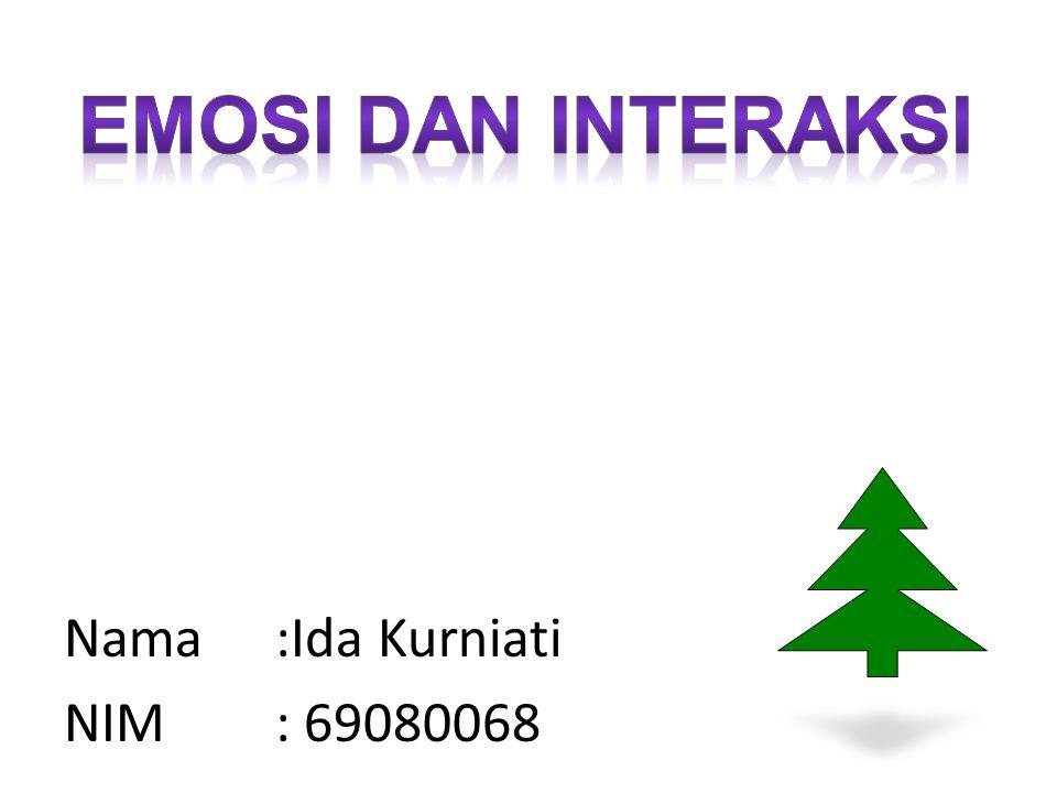 Nama:Ida Kurniati NIM: 69080068
